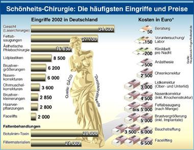 Aesthetic Elite by Dr Norbert Pallua  Aesthetic Elite by